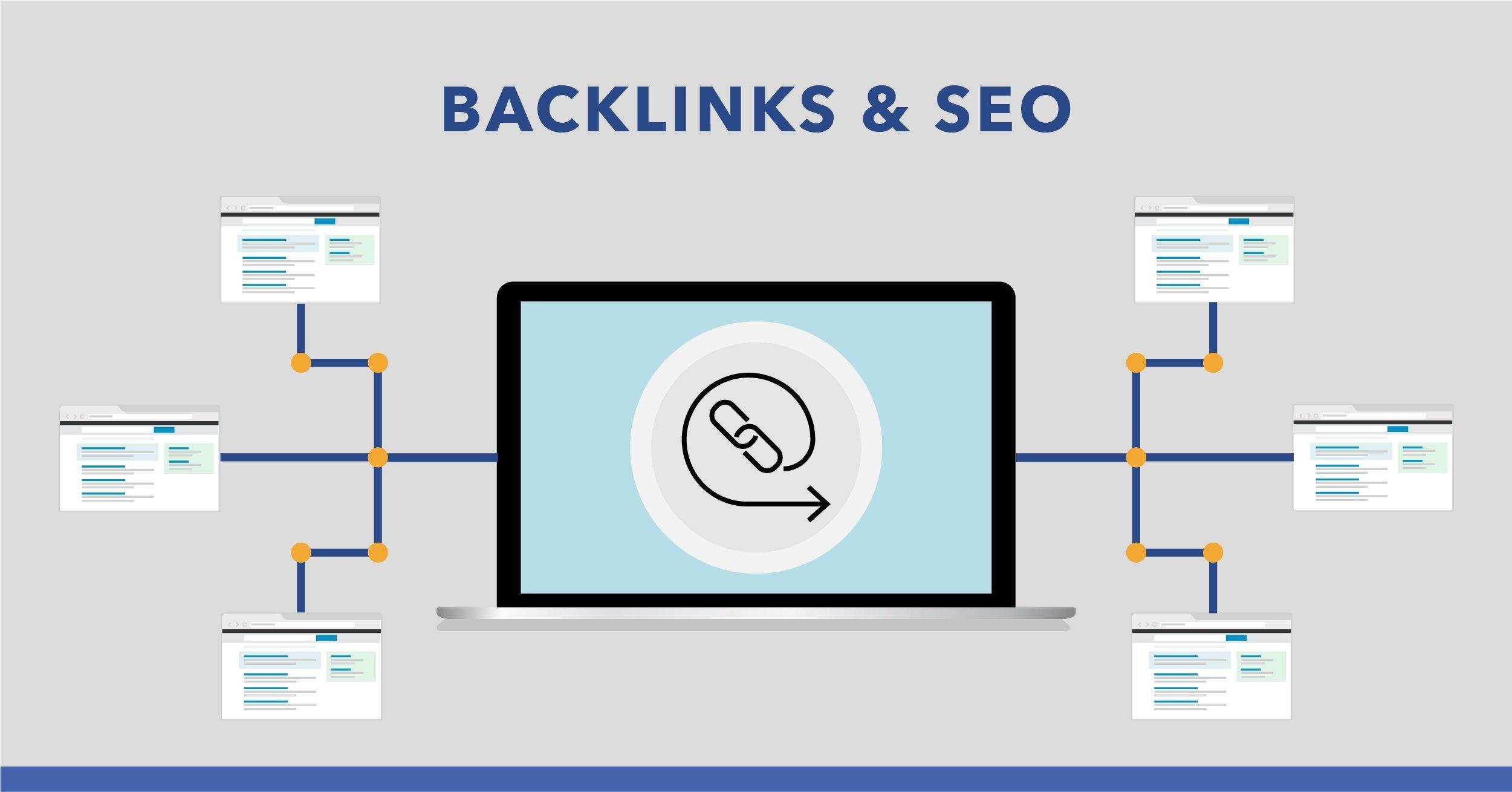 Backlinks-and-SEO
