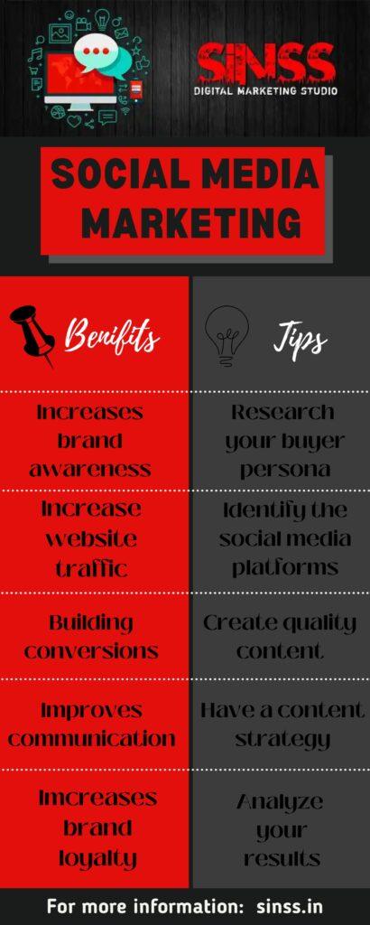Social-media-marketing-SMM-Infographics